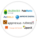 CPM Ad Exchanges